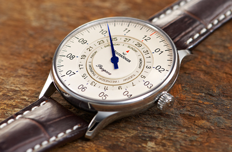 horloge een wijzer