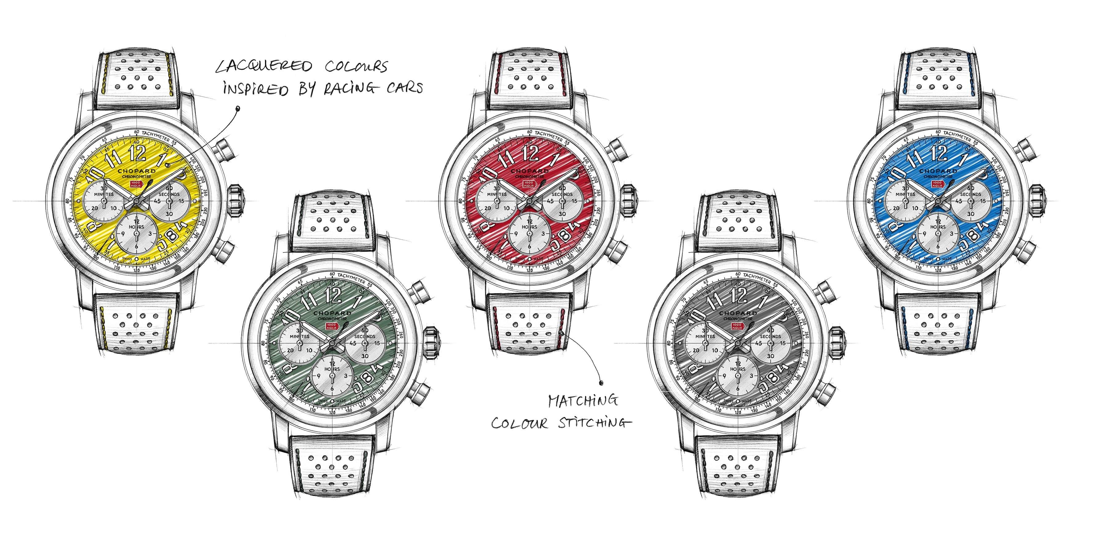 Schets van de vijf verschillende Mille Miglia Racing Colours